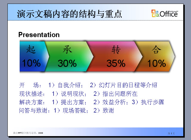 《如何做一个好的ppt教程》免费中文版下载