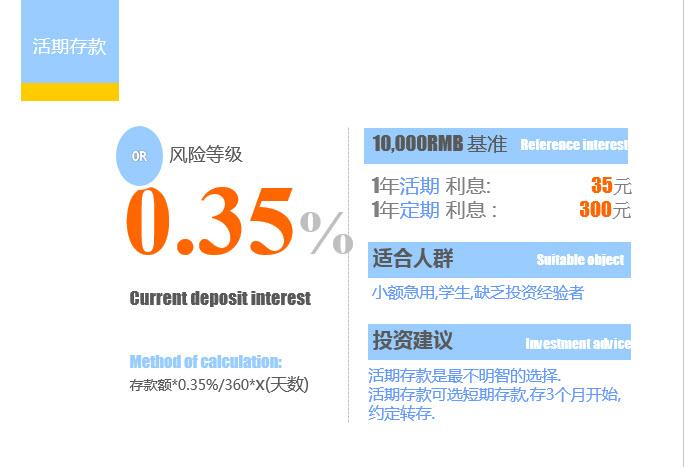 资理财方法介绍PPT模板下载