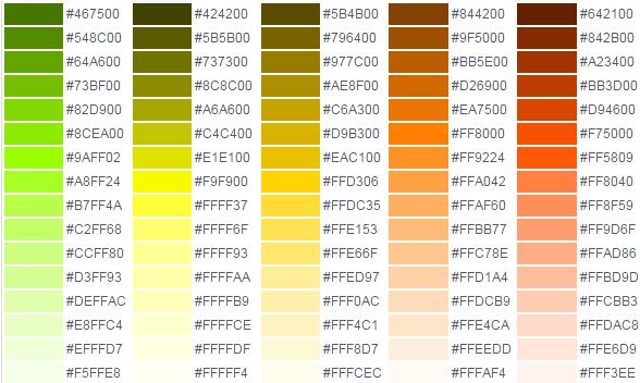 fgo怎么改名字颜色_fate命运冠位指定名字怎么变色