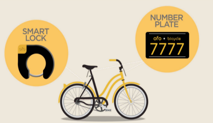 360共享单车押金多少 360共享单车收费标准介绍