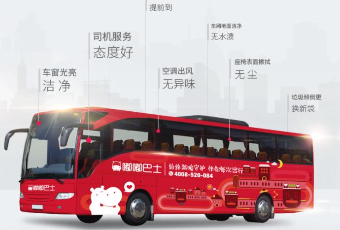 嘟嘟资讯_嘟嘟巴士可以包车吗 嘟嘟巴士包车怎么使用_西西软件资讯